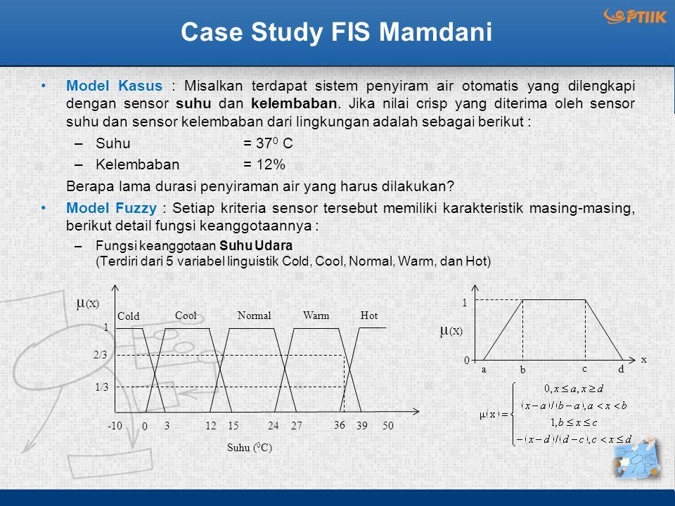 Case Study FIS Mamdani µ(X) µ(X)