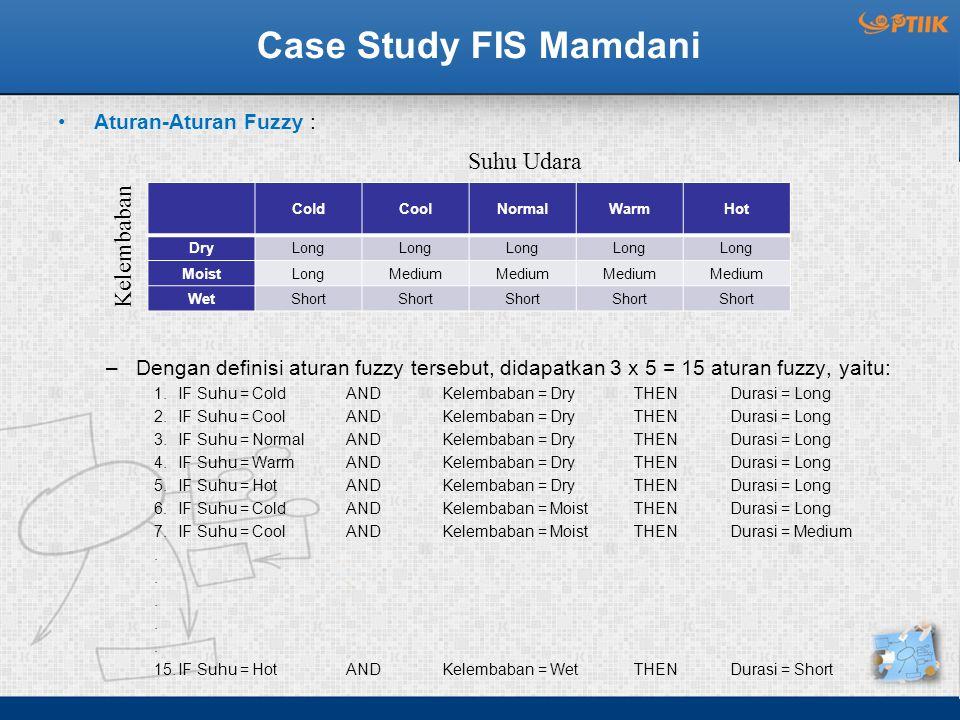 Case Study FIS Mamdani Suhu Udara Kelembaban Aturan-Aturan Fuzzy :