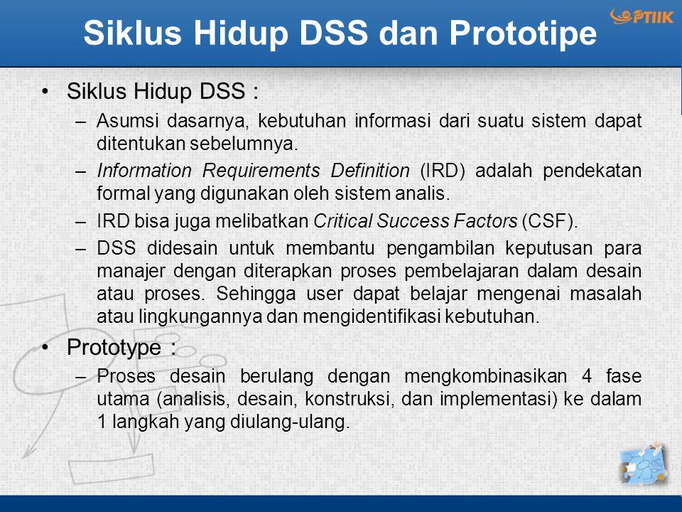 Siklus Hidup DSS dan Prototipe