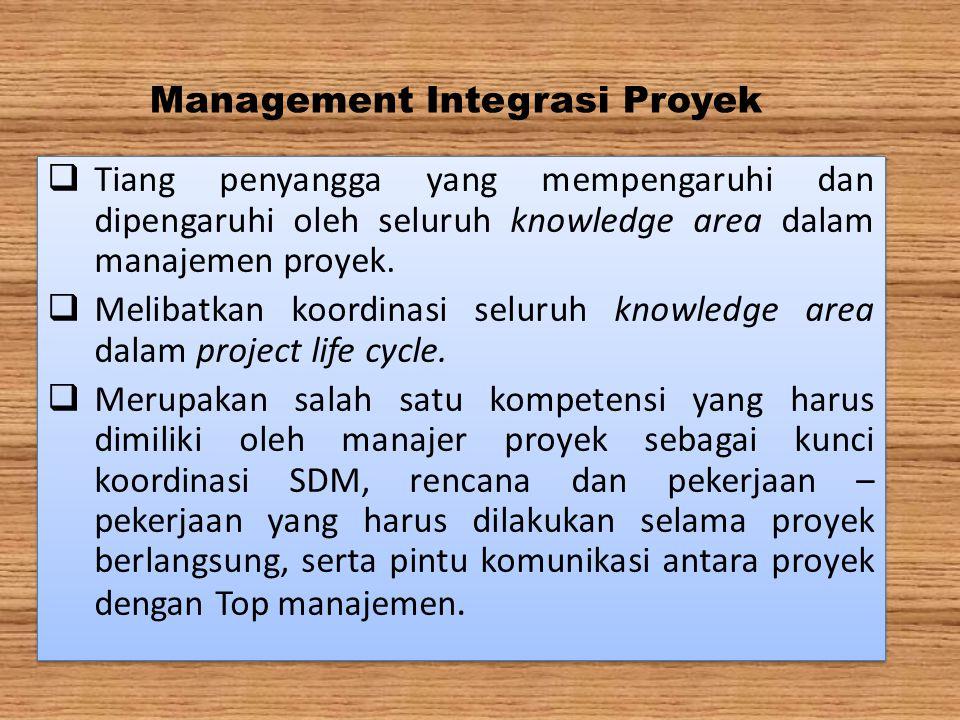Management Integrasi Proyek