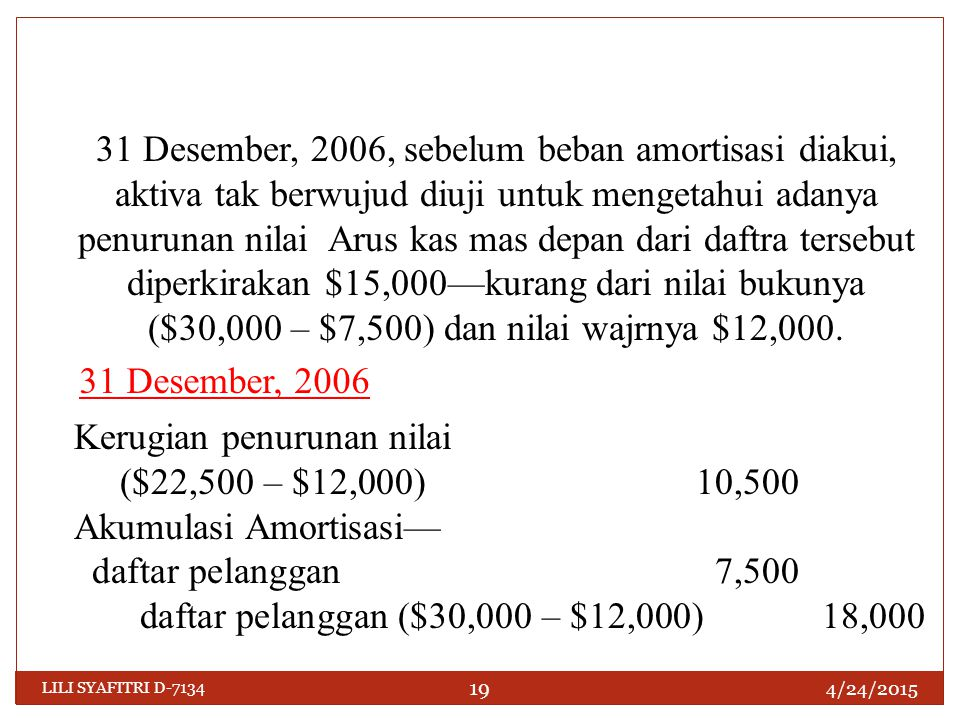 Kerugian penurunan nilai ($22,500 – $12,000) 10,500