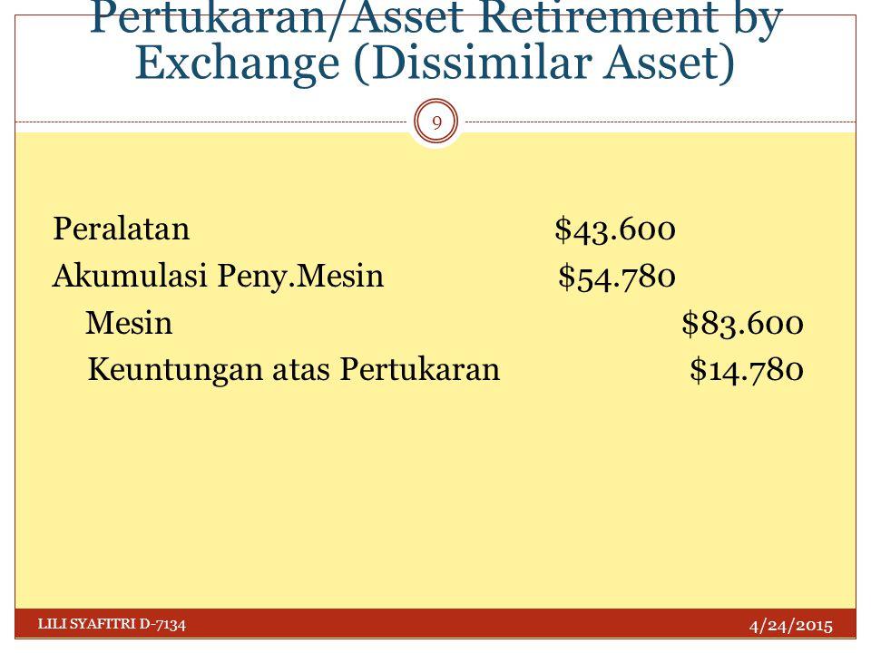Penghentian Harta dgn Pertukaran/Asset Retirement by Exchange (Dissimilar Asset)