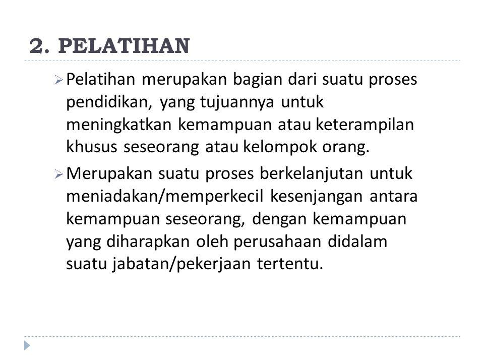 2. PELATIHAN