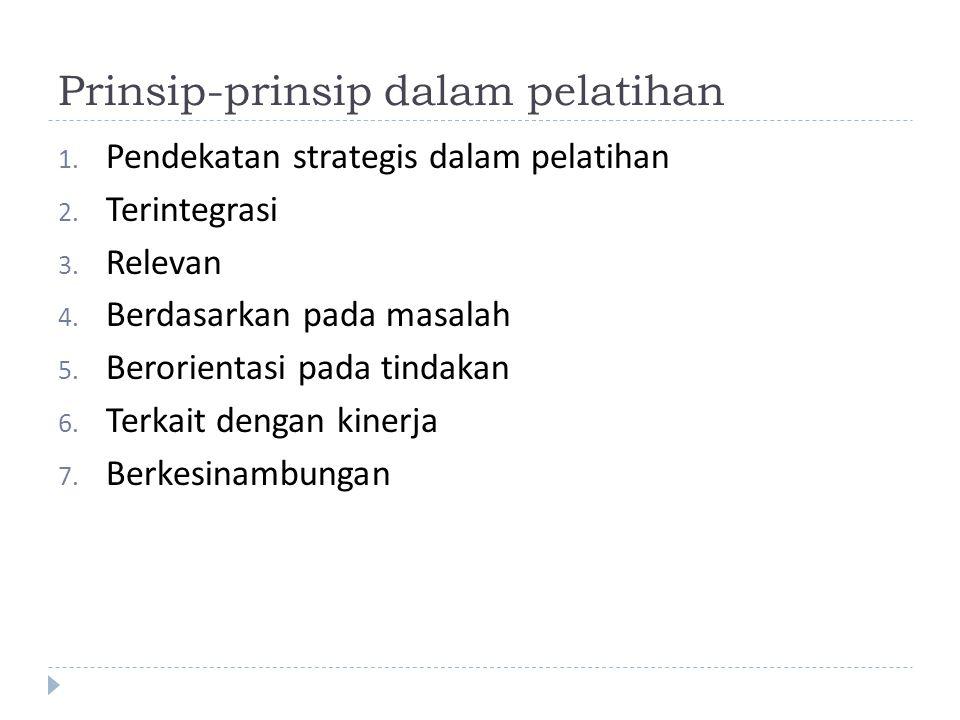 Prinsip-prinsip dalam pelatihan