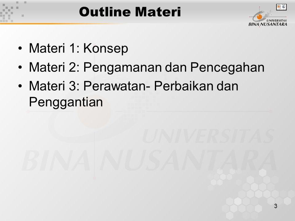 Outline Materi Materi 1: Konsep. Materi 2: Pengamanan dan Pencegahan.