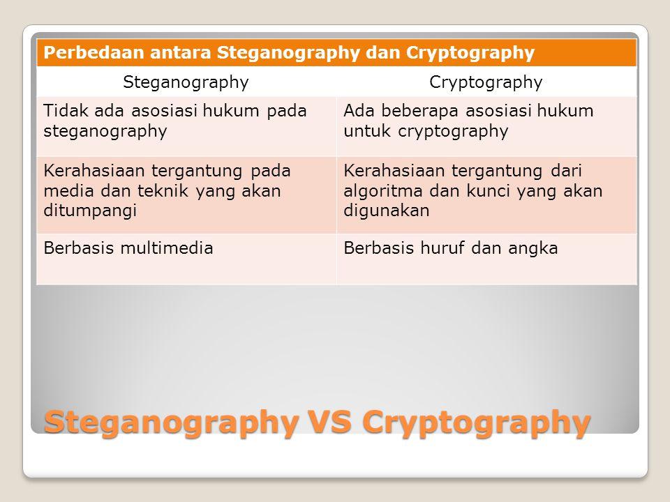 Steganography VS Cryptography