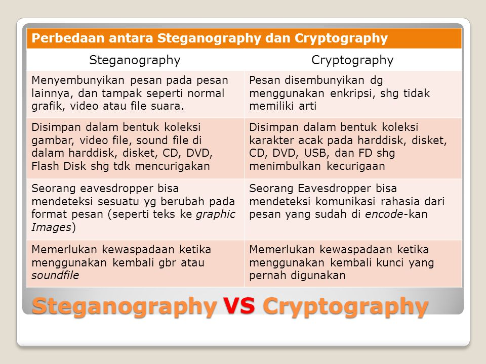 Steganography VS Cryptography