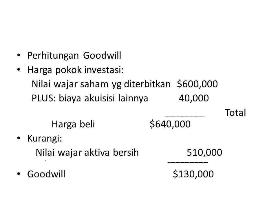 Harga pokok investasi: Nilai wajar saham yg diterbitkan $600,000