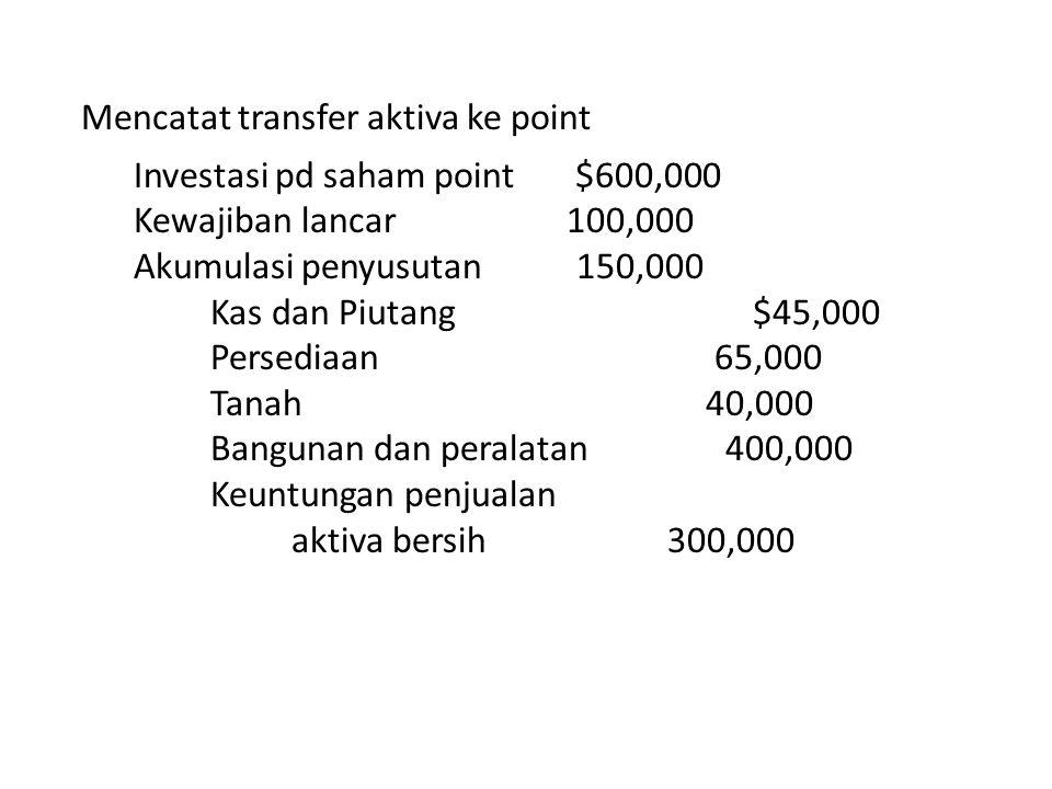 Mencatat transfer aktiva ke point Investasi pd saham point $600,000 Kewajiban lancar 100,000 Akumulasi penyusutan 150,000 Kas dan Piutang $45,000 Persediaan 65,000 Tanah 40,000 Bangunan dan peralatan 400,000 Keuntungan penjualan aktiva bersih 300,000