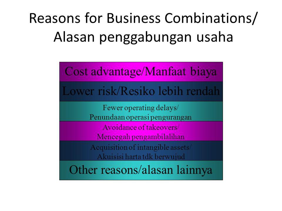 Reasons for Business Combinations/ Alasan penggabungan usaha