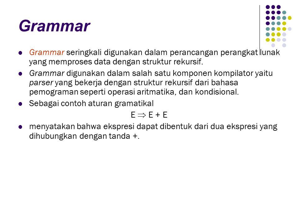 Grammar Grammar seringkali digunakan dalam perancangan perangkat lunak yang memproses data dengan struktur rekursif.