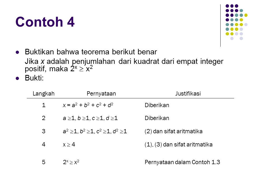 Contoh 4 Buktikan bahwa teorema berikut benar