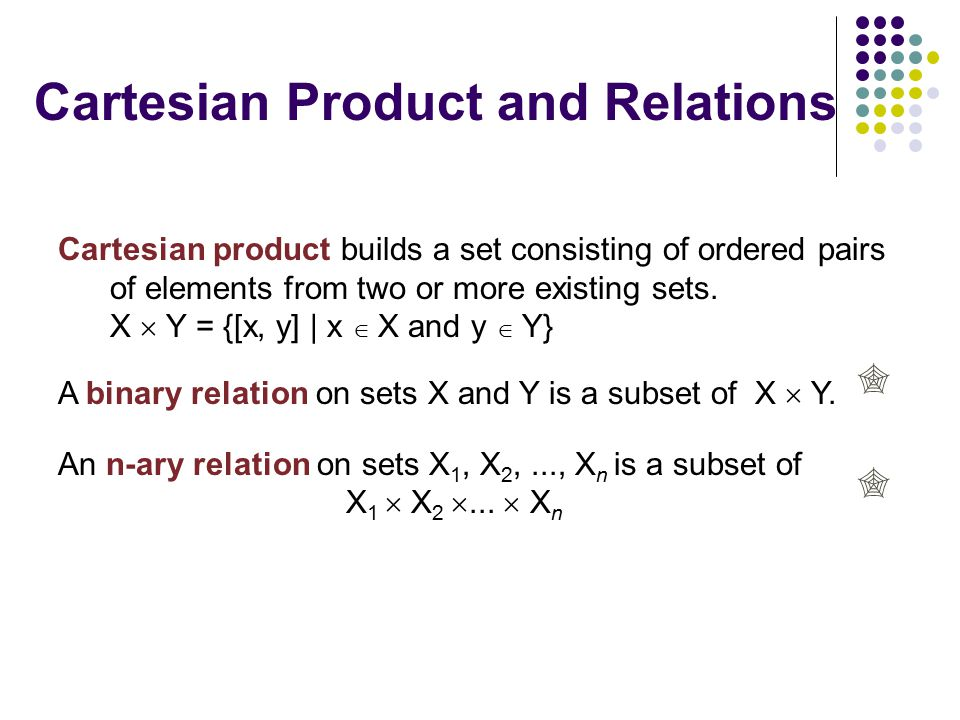 Cartesian Product and Relations