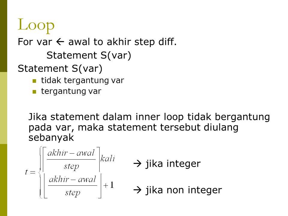 Loop For var  awal to akhir step diff. Statement S(var)