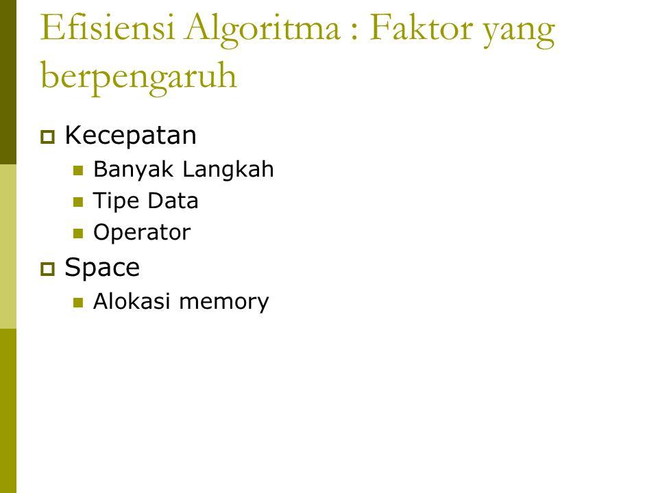 Efisiensi Algoritma : Faktor yang berpengaruh