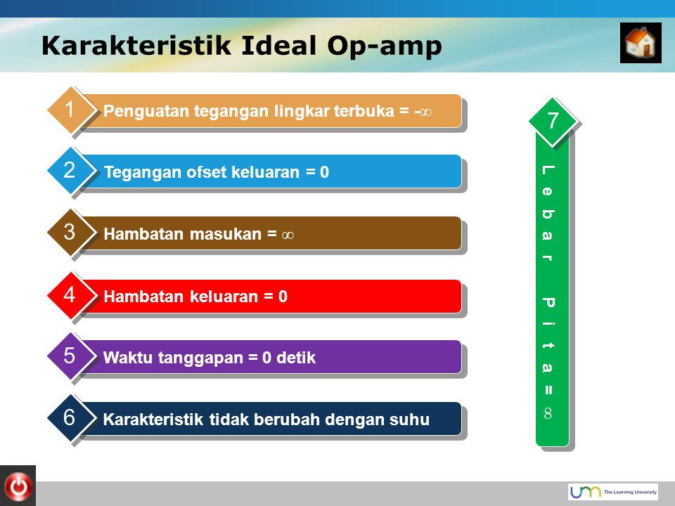 Karakteristik Ideal Op-amp