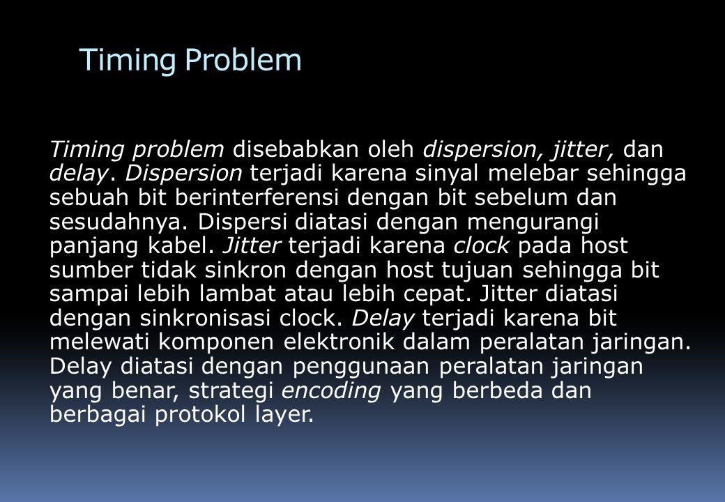 Timing Problem