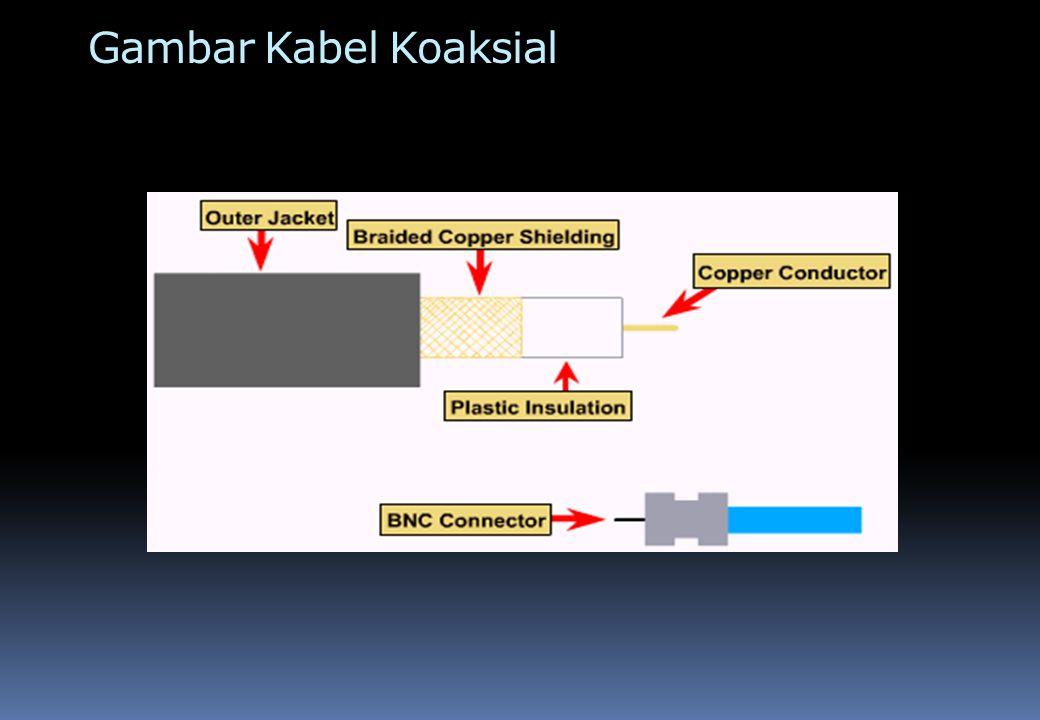 Gambar Kabel Koaksial