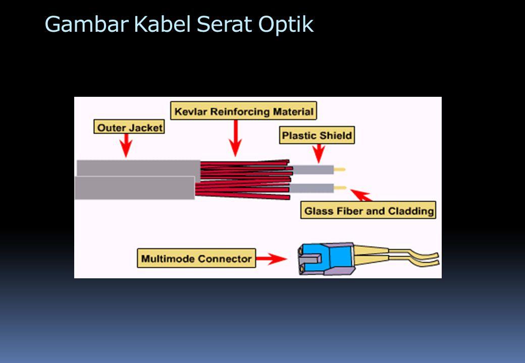 Gambar Kabel Serat Optik