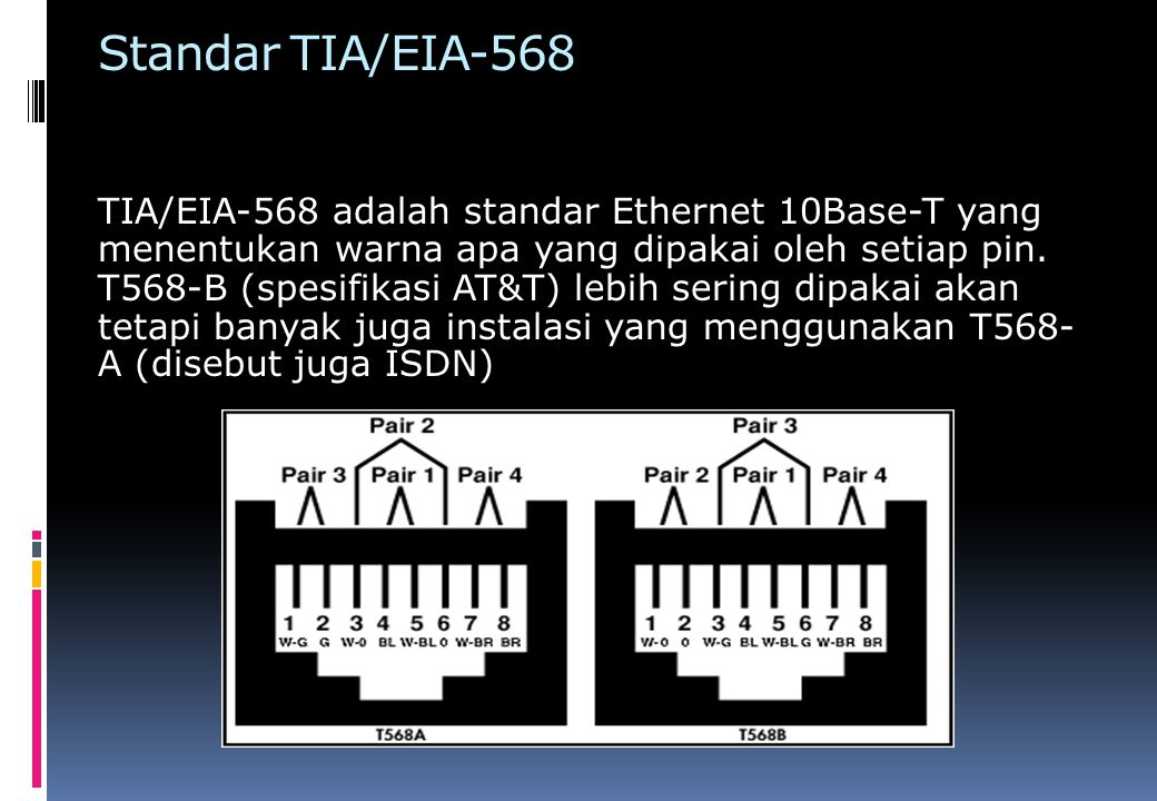 Standar TIA/EIA-568