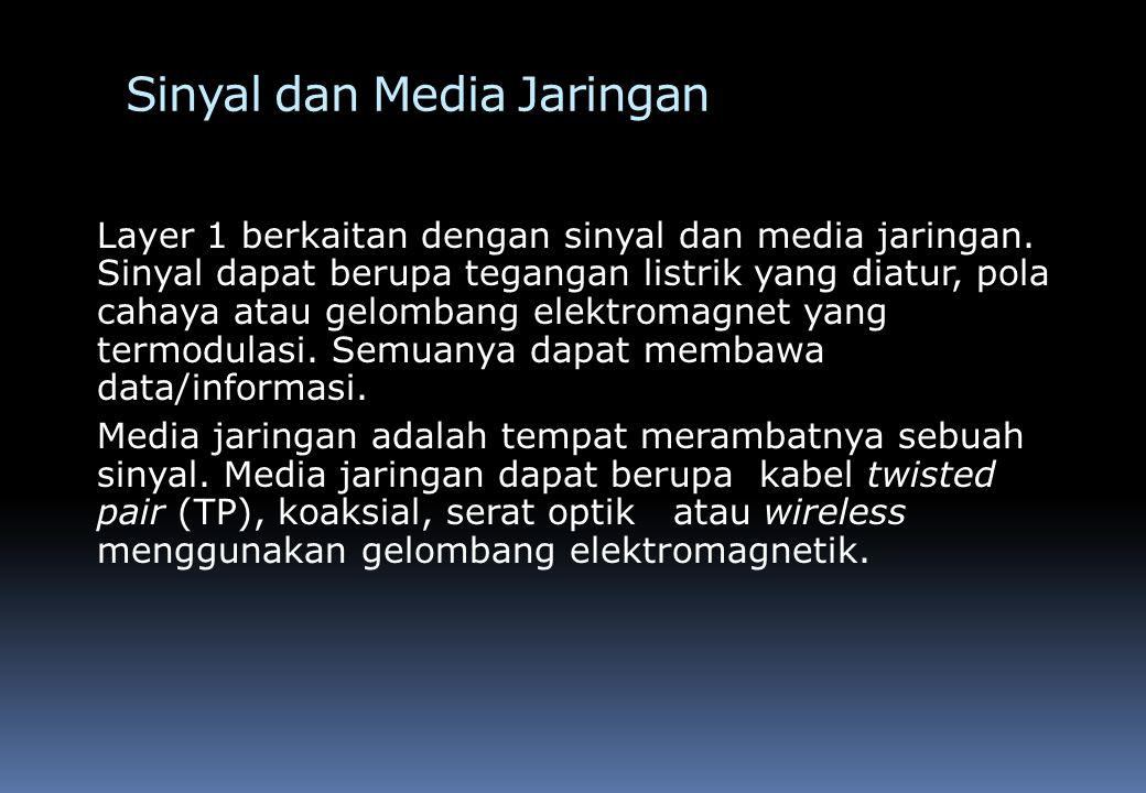 Sinyal dan Media Jaringan