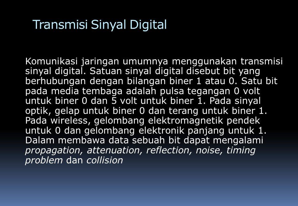 Transmisi Sinyal Digital