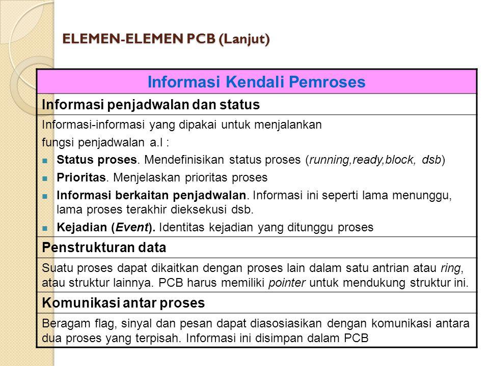 ELEMEN-ELEMEN PCB (Lanjut)