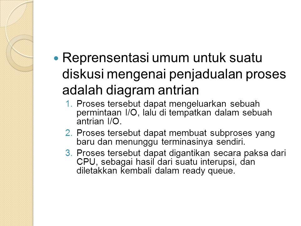 Reprensentasi umum untuk suatu diskusi mengenai penjadualan proses adalah diagram antrian
