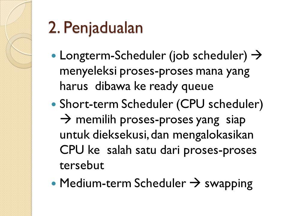 2. Penjadualan Longterm-Scheduler (job scheduler)  menyeleksi proses-proses mana yang harus dibawa ke ready queue.