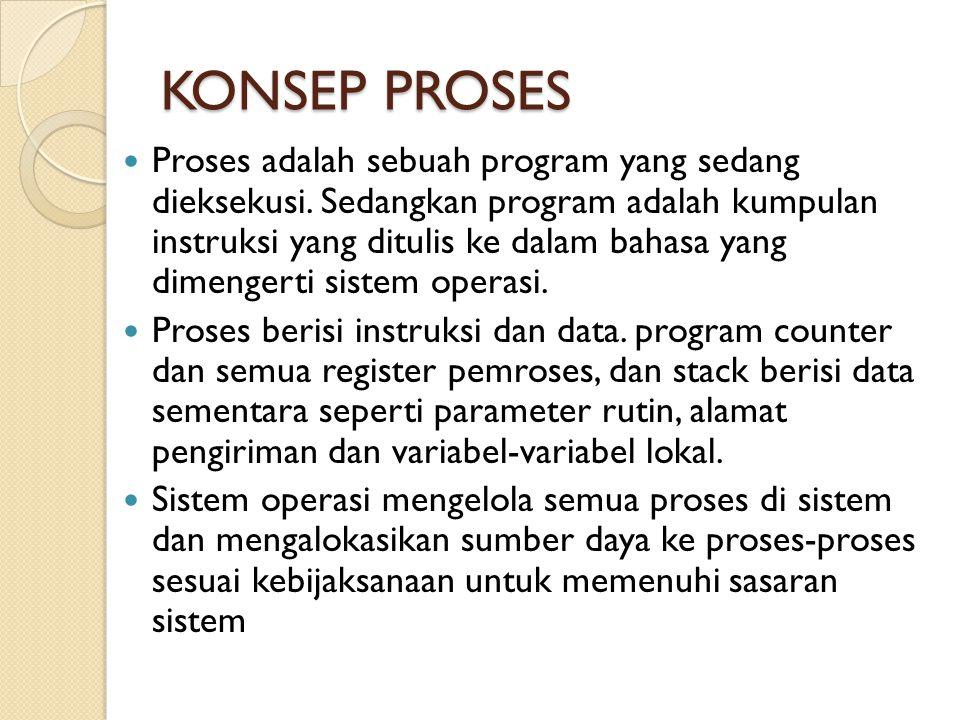 KONSEP PROSES