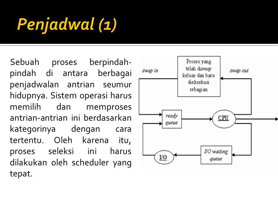 Penjadwal (1)