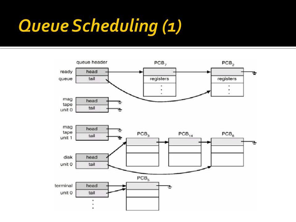 Queue Scheduling (1)