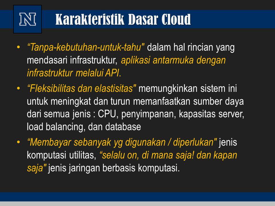 Karakteristik Dasar Cloud