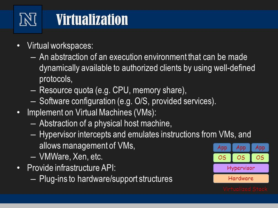 Virtualization Virtual workspaces: