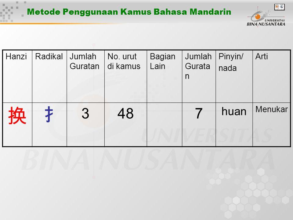 Metode Penggunaan Kamus Bahasa Mandarin