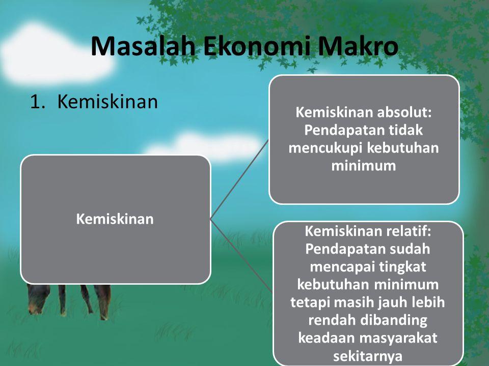 Kemiskinan absolut: Pendapatan tidak mencukupi kebutuhan minimum