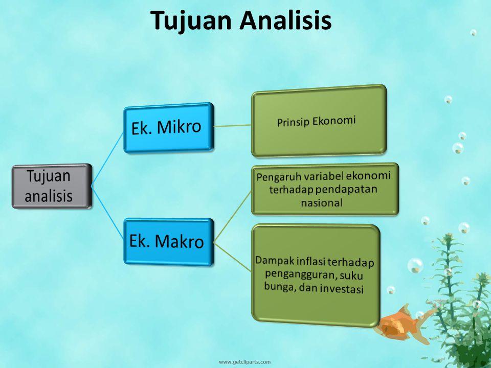 Tujuan Analisis Tujuan analisis Ek. Mikro Ek. Makro