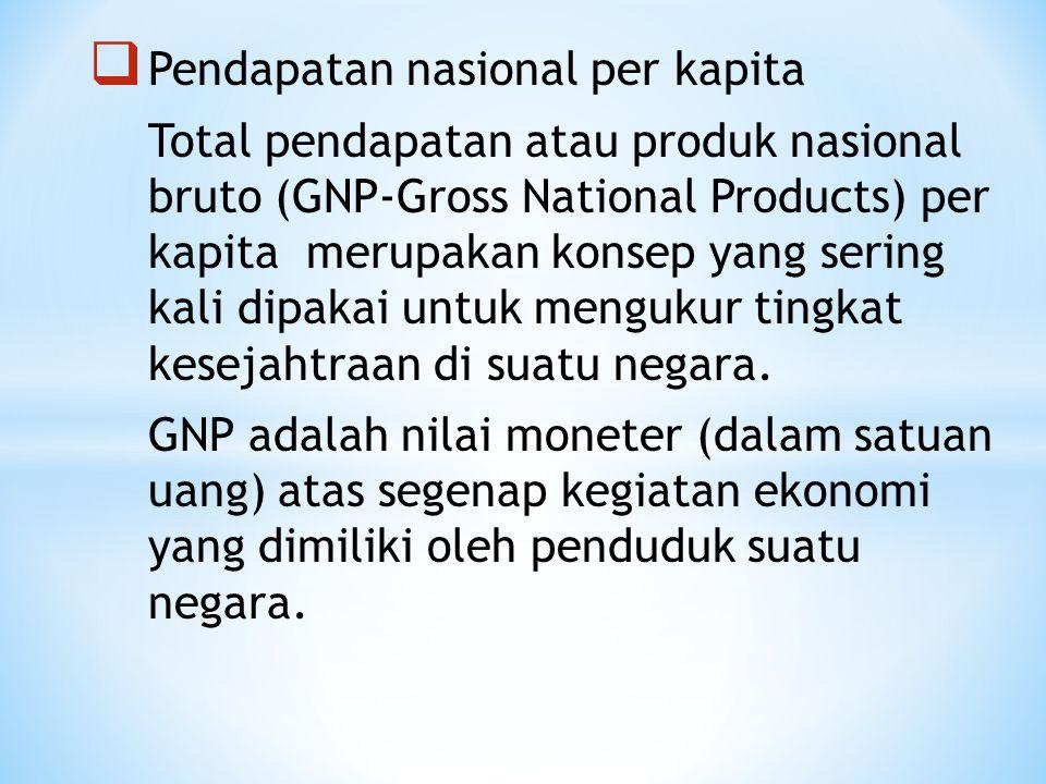 Pendapatan nasional per kapita