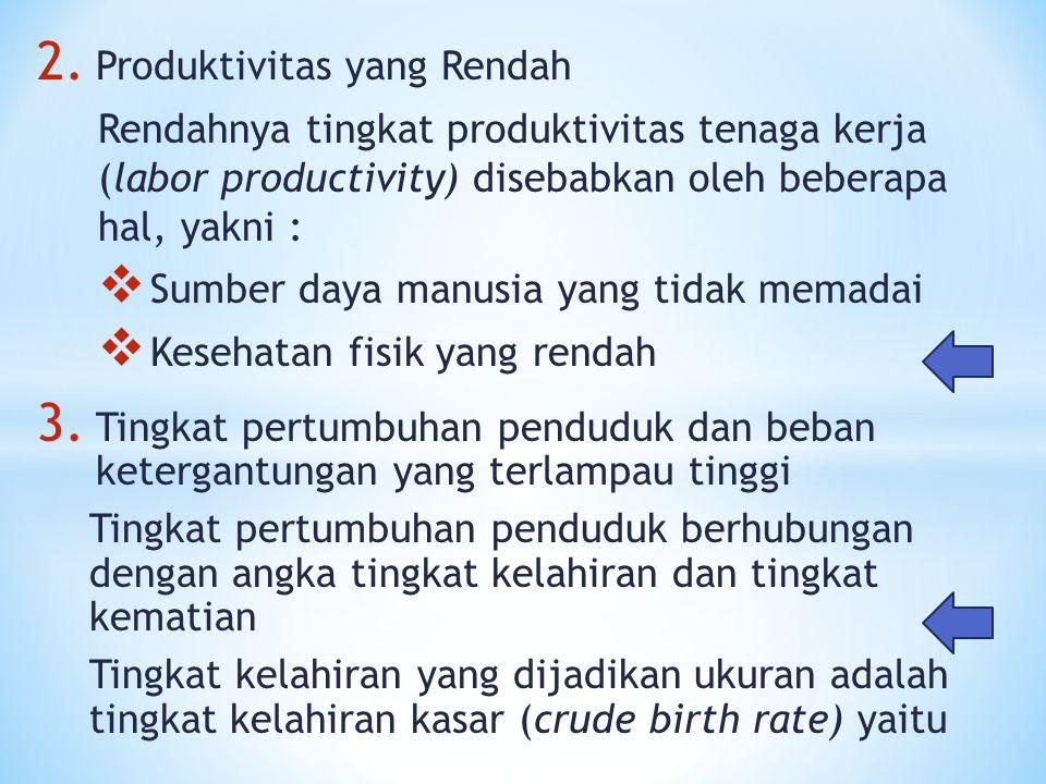 Produktivitas yang Rendah