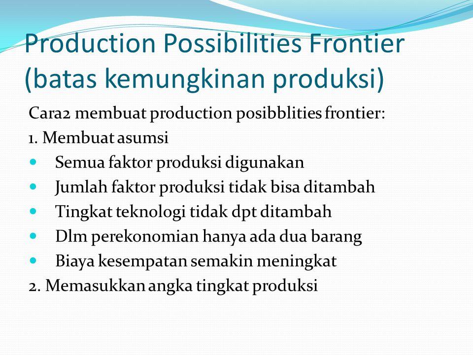 Production Possibilities Frontier (batas kemungkinan produksi)