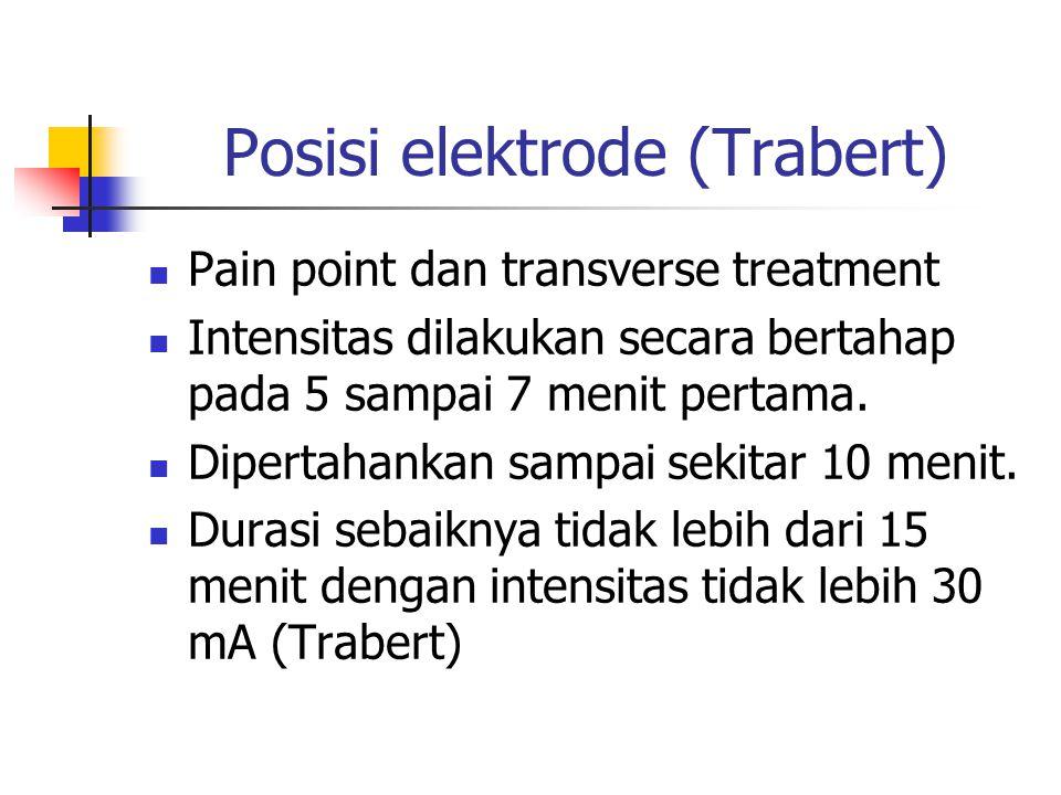 Posisi elektrode (Trabert)