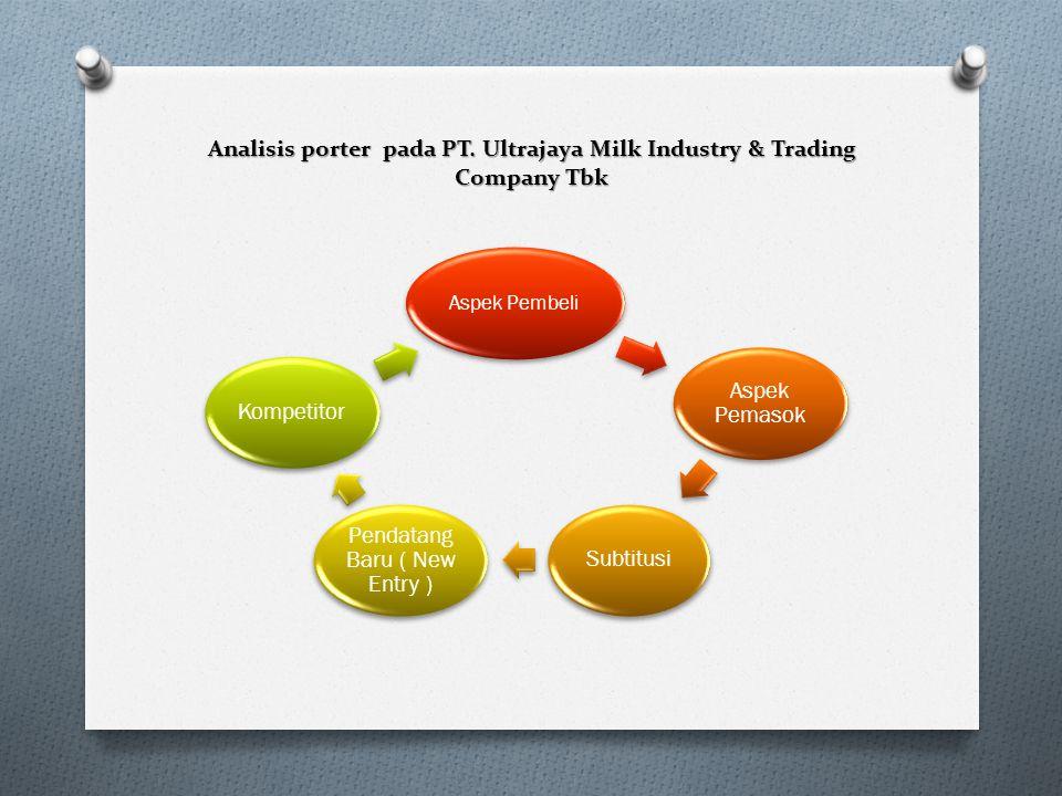 Analisis porter pada PT. Ultrajaya Milk Industry & Trading Company Tbk