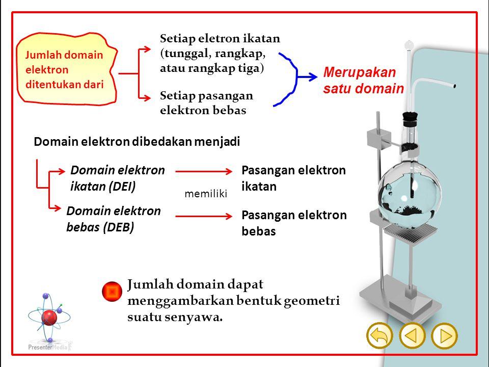 Domain elektron dibedakan menjadi