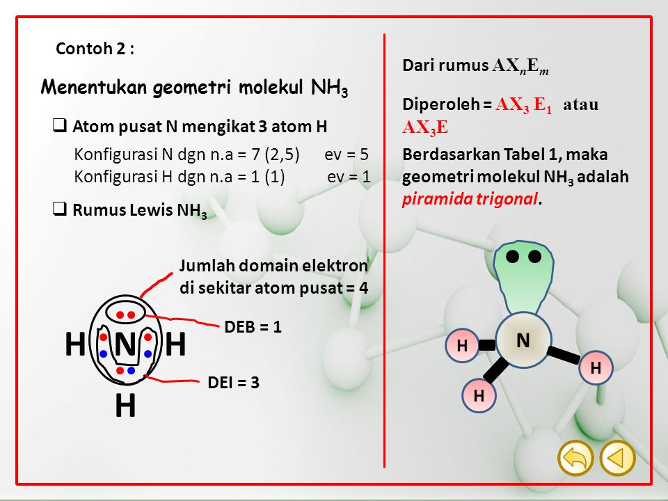 N H N Contoh 2 : Dari rumus AXnEm Menentukan geometri molekul NH3