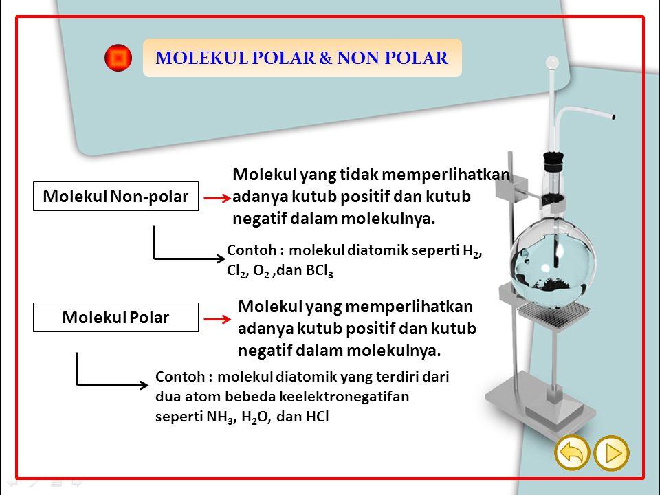 MOLEKUL POLAR & NON POLAR