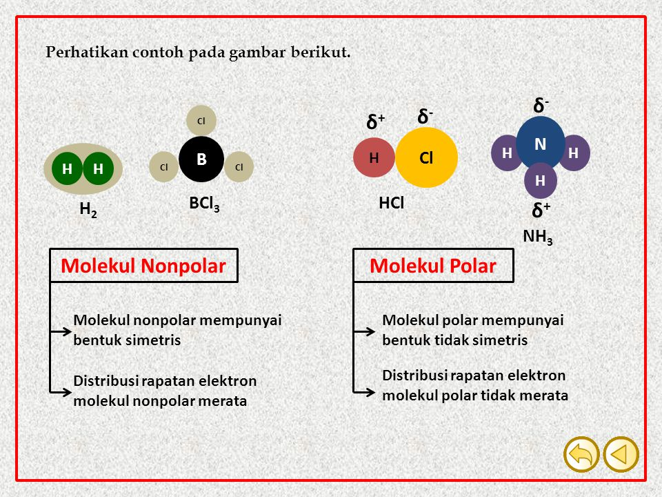 δ- δ+ δ- δ+ Molekul Nonpolar Molekul Polar