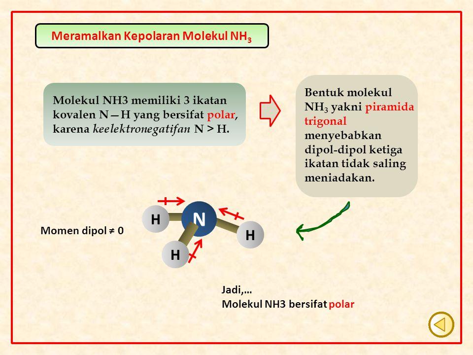 Meramalkan Kepolaran Molekul NH3