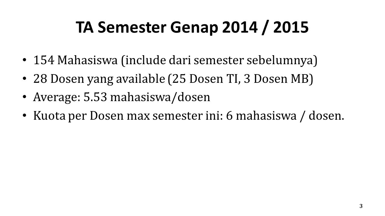 TA Semester Genap 2014 / 2015 154 Mahasiswa (include dari semester sebelumnya) 28 Dosen yang available (25 Dosen TI, 3 Dosen MB)