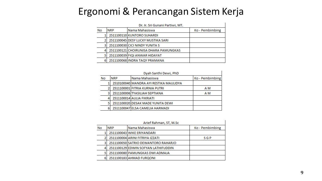 Ergonomi & Perancangan Sistem Kerja