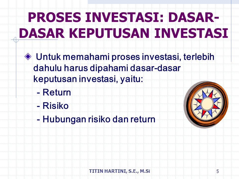 PROSES INVESTASI: DASAR-DASAR KEPUTUSAN INVESTASI